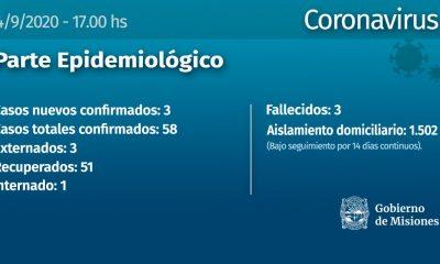 Tres nuevos infectados con Covid-19 en Misiones